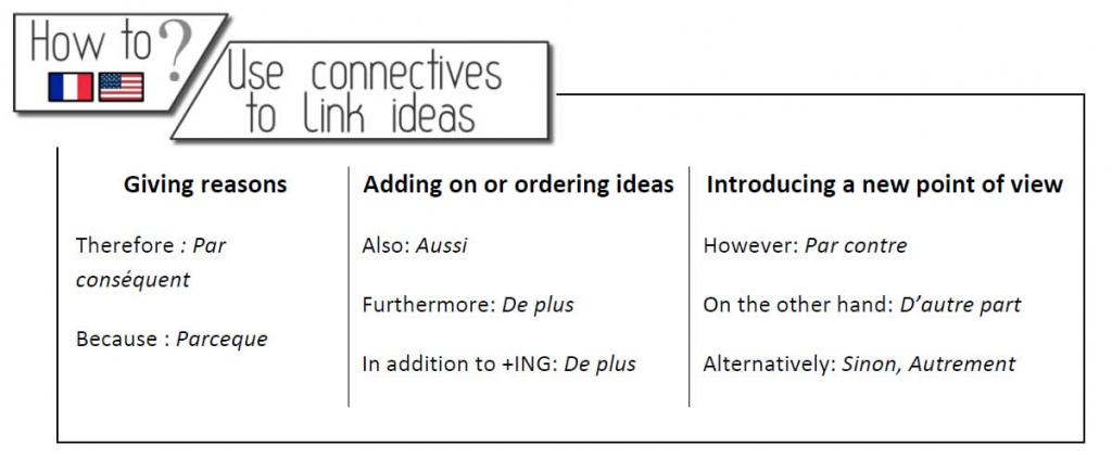 howtoconnectives