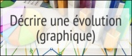 comp evolution